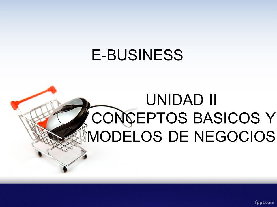 Ecommerce Ecommerce, es comprar y vender productos y servicios en forma electrónica, así como todas las transacciones e interrelaciones entre si.