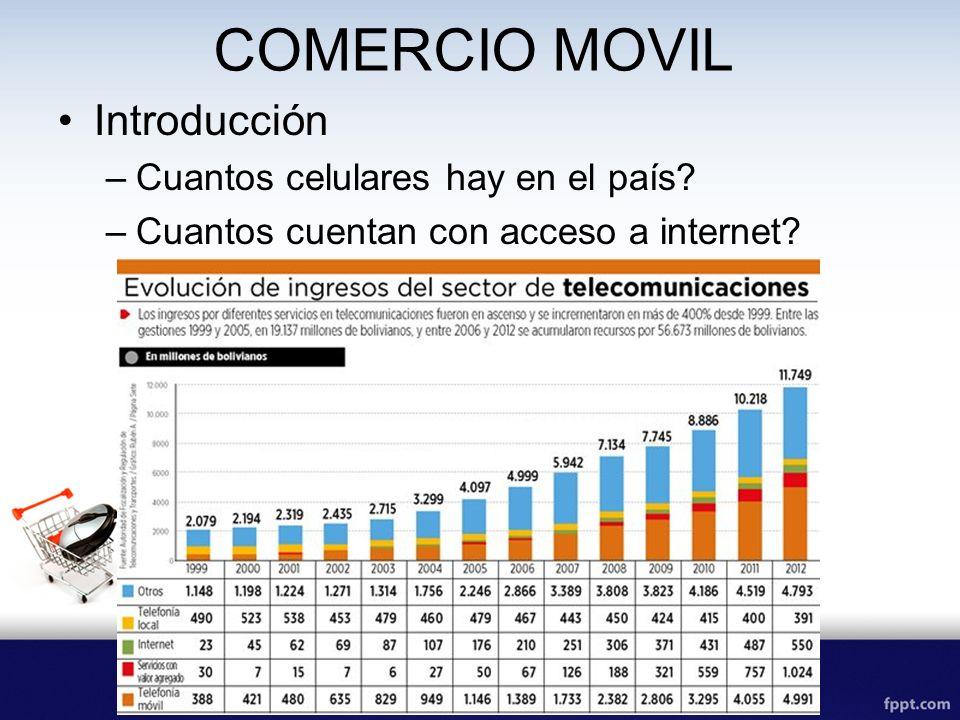 M-COMMERCE –La tecnología celular ha evolucionado desde los 80.
