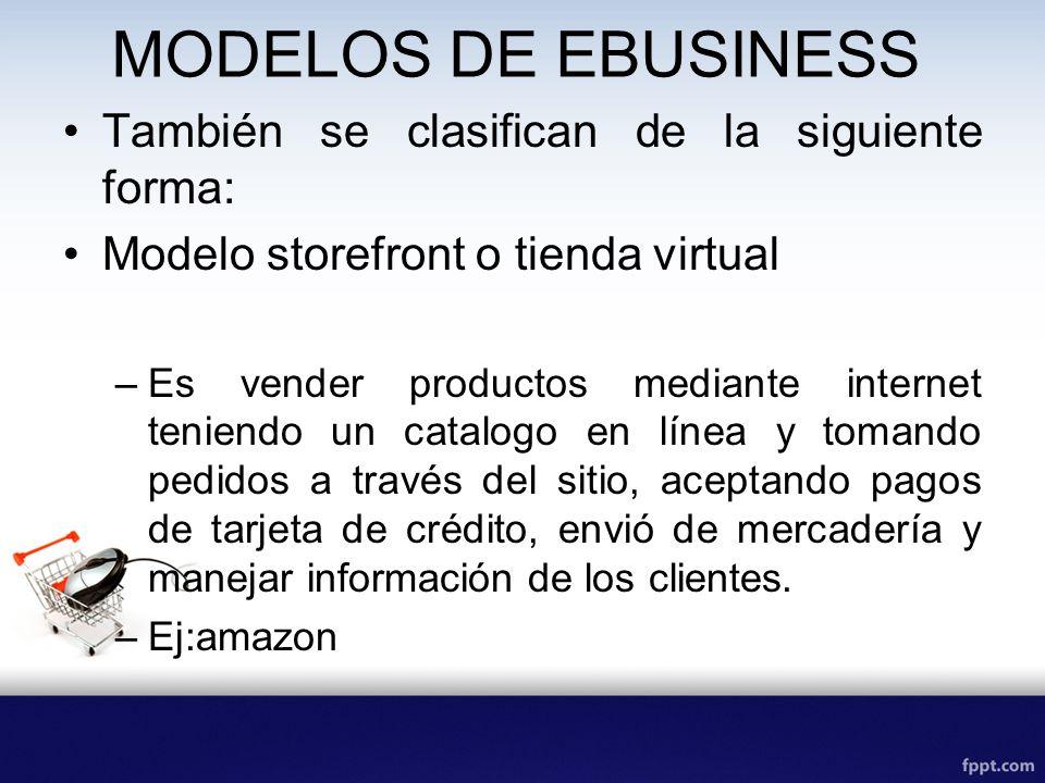 MODELOS DE EBUSINESS Modelo de subasta –Es un sitio en donde los usuarios pueden asumir el rol de comprador o vendedor.