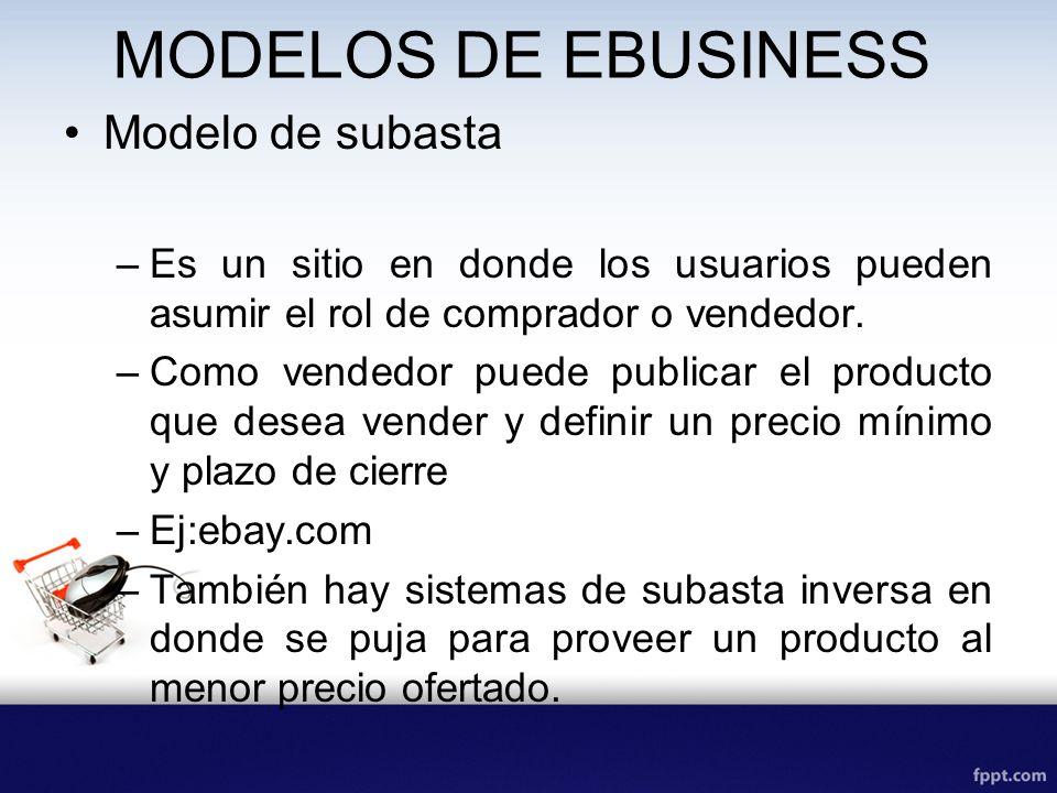 MODELOS DE EBUSINESS Modelo de portal –Da a sus visitante la posibilidad de encontrar de todo en un solo sitio, noticias, deporte información del clima, etc.