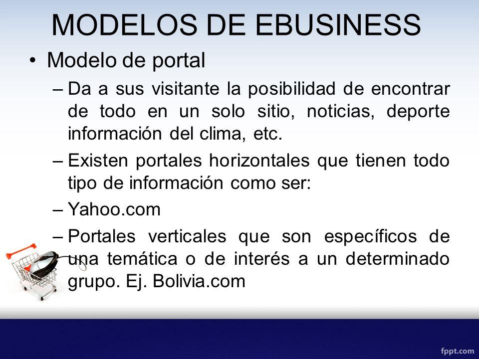 MODELOS DE EBUSINESS Modelo de precios dinámicos –Modelo fije su precio Le permite a los usuarios fijar el precio que desean pagar por los productos y servicios.