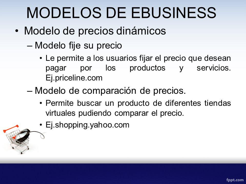 MODELOS DE EBUSINESS Modelo de demanda sensible En este modelo mientras mas unidades de un solo producto se compre en un solo pedido, el costo disminuye.