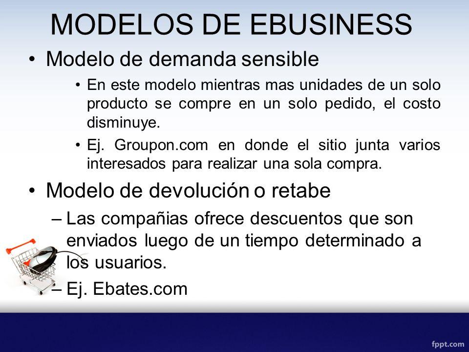 MODELOS DE EBUSINESS Modelo de productos y servicios gratuitos –Ofrece productos y servicios gratuitos y se basa en la publicidad para poder subsistir.