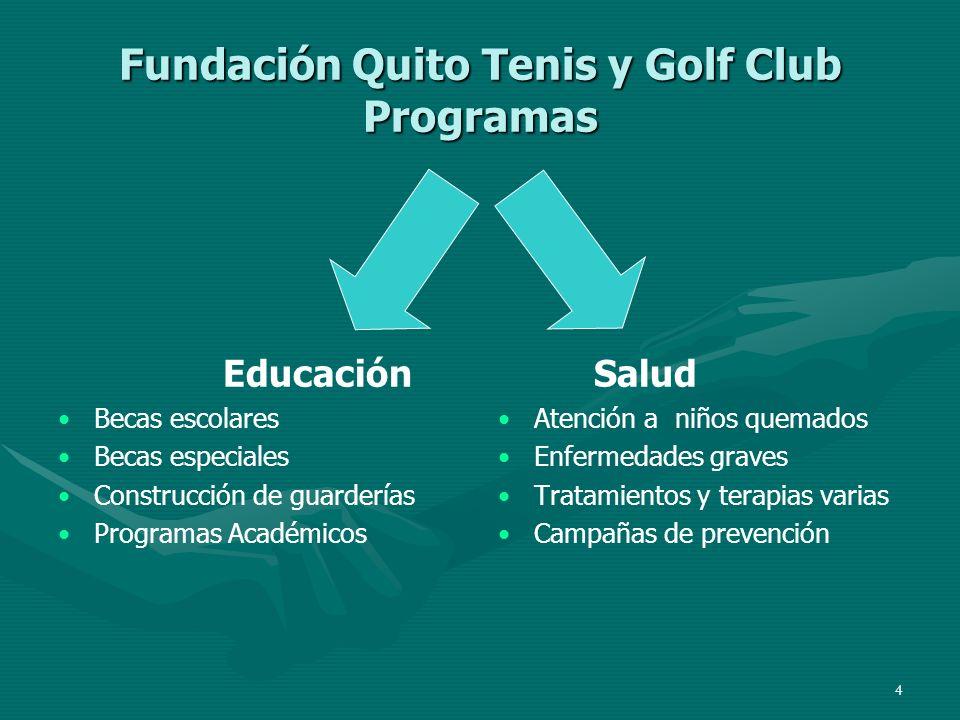 4 Fundación Quito Tenis y Golf Club Programas Educación Becas escolares Becas especiales Construcción de guarderías Programas Académicos Salud Atención a niños quemados Enfermedades graves Tratamientos y terapias varias Campañas de prevención