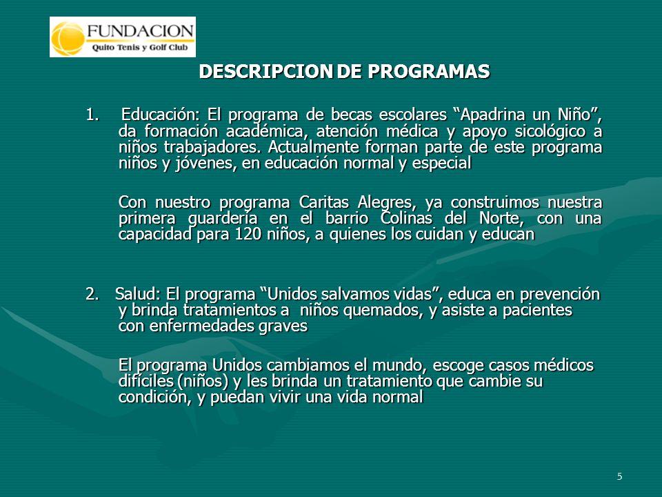 5 DESCRIPCION DE PROGRAMAS 1.