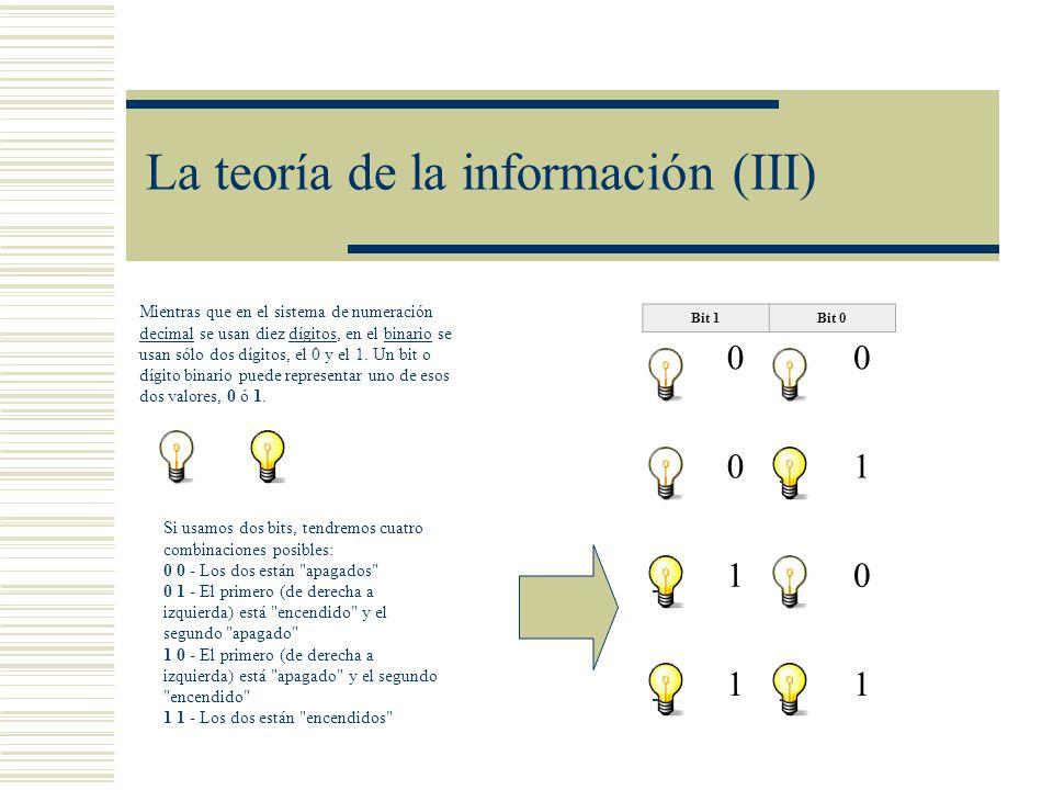 La teoría de la información (III) Mientras que en el sistema de numeración decimal se usan diez dígitos, en el binario se usan sólo dos dígitos, el 0