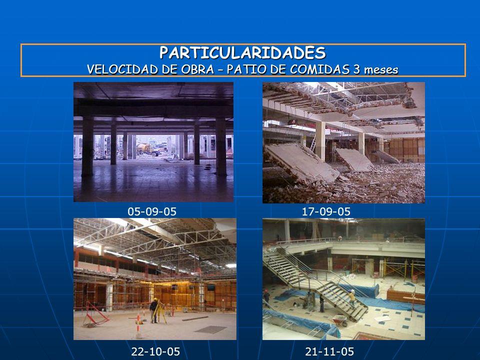 PARTICULARIDADES VELOCIDAD DE OBRA – PATIO DE COMIDAS 3 meses 22-10-05 05-09-05 21-11-05 17-09-05