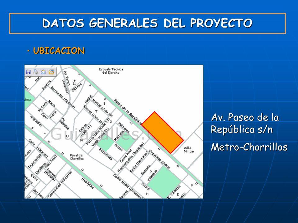 UBICACION UBICACION DATOS GENERALES DEL PROYECTO Av. Paseo de la República s/n Metro-Chorrillos