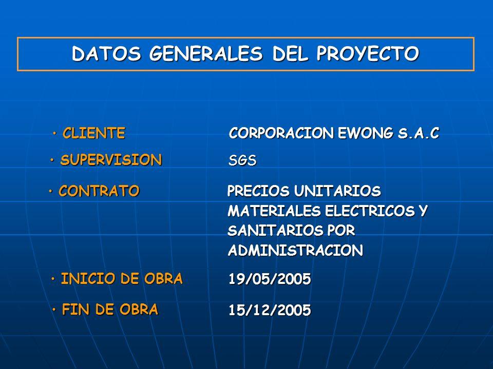 SUPERVISION SUPERVISION DATOS GENERALES DEL PROYECTO CLIENTE CLIENTE CORPORACION EWONG S.A.C CONTRATO CONTRATO PRECIOS UNITARIOS MATERIALES ELECTRICOS