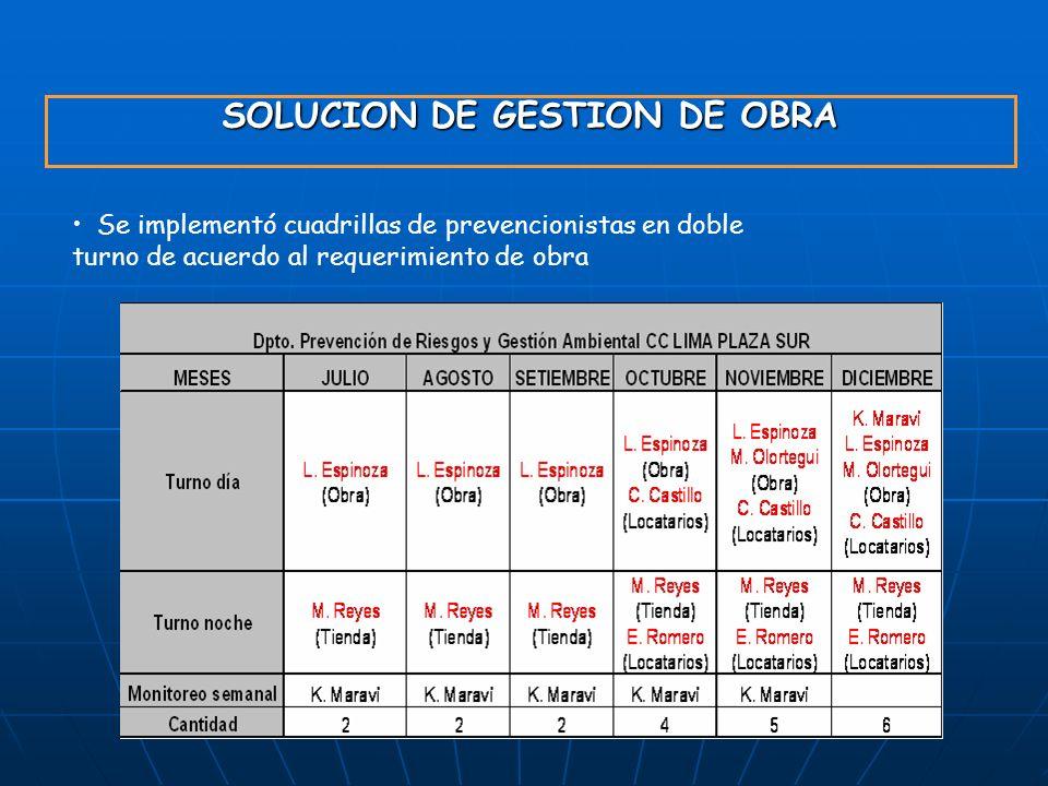 SOLUCION DE GESTION DE OBRA Se implementó cuadrillas de prevencionistas en doble turno de acuerdo al requerimiento de obra
