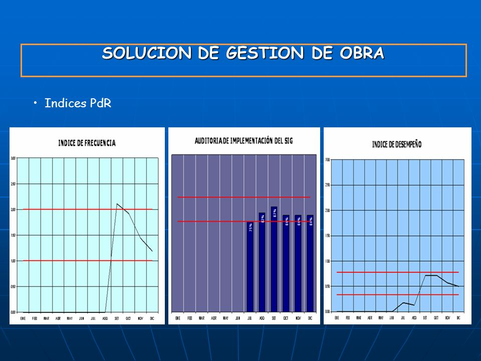 SOLUCION DE GESTION DE OBRA Indices PdR