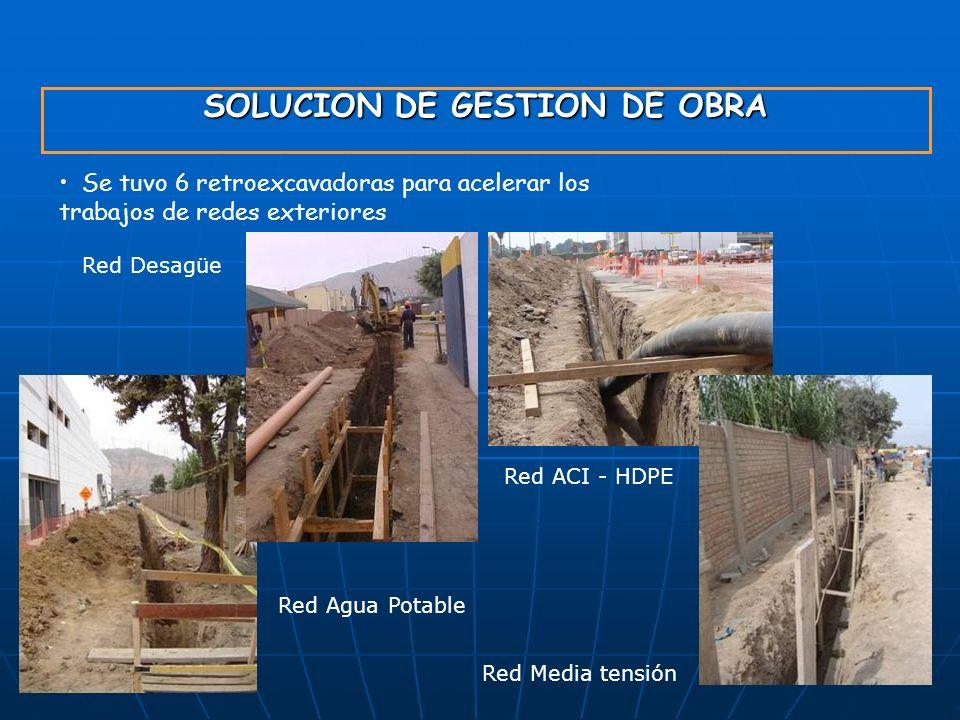 SOLUCION DE GESTION DE OBRA Se tuvo 6 retroexcavadoras para acelerar los trabajos de redes exteriores Red ACI - HDPE Red Agua Potable Red Media tensió
