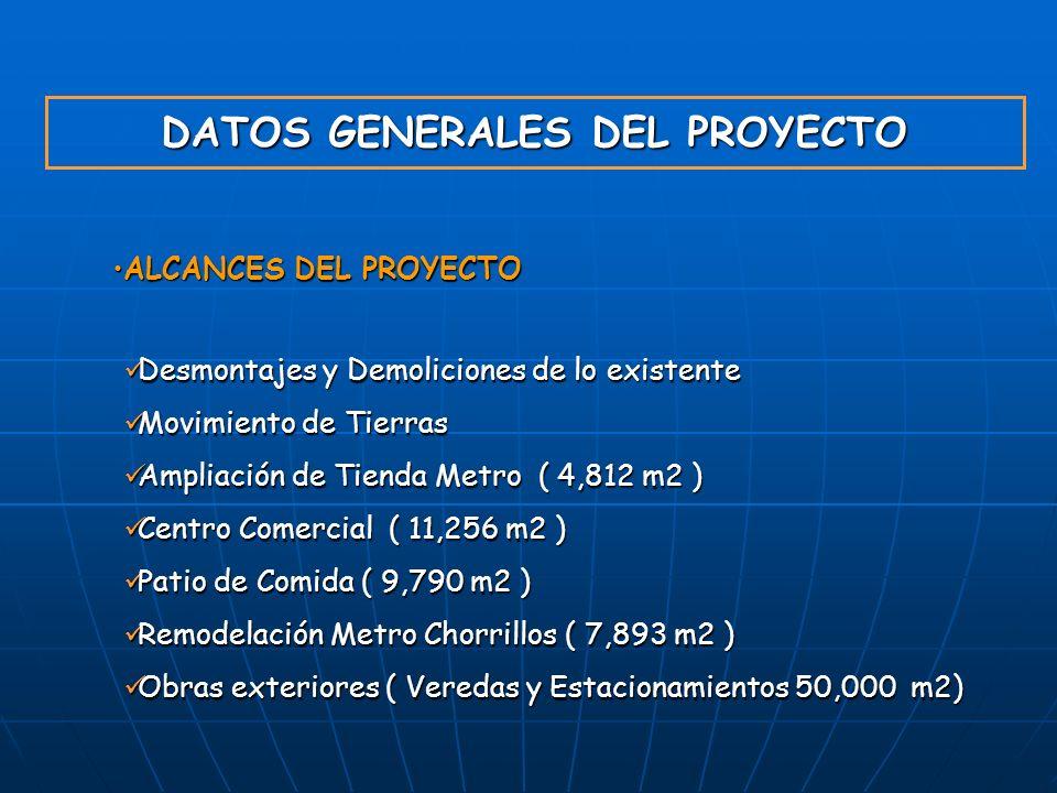 ALCANCES DEL PROYECTOALCANCES DEL PROYECTO DATOS GENERALES DEL PROYECTO Desmontajes y Demoliciones de lo existente Desmontajes y Demoliciones de lo ex