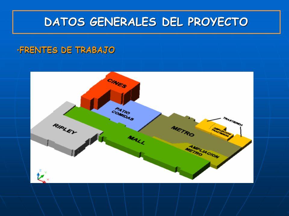 FRENTES DE TRABAJOFRENTES DE TRABAJO DATOS GENERALES DEL PROYECTO