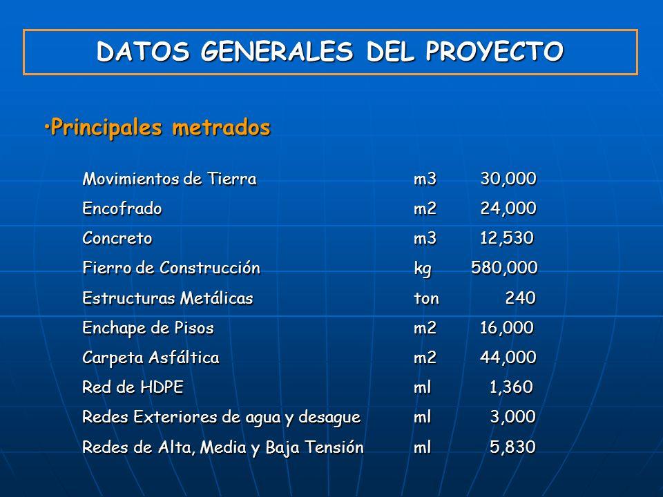 Principales metradosPrincipales metrados DATOS GENERALES DEL PROYECTO Movimientos de Tierram330,000 Encofradom224,000 Concretom312,530 Fierro de Const