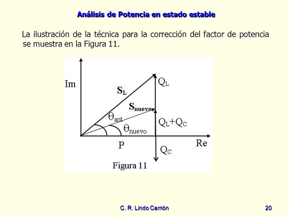 Análisis de Potencia en estado estable C. R. Lindo Carrión20 La ilustración de la técnica para la corrección del factor de potencia se muestra en la F