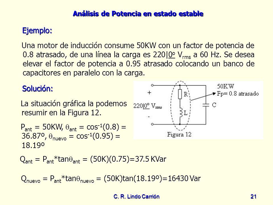 Análisis de Potencia en estado estable C. R. Lindo Carrión21 Solución: Una motor de inducción consume 50KW con un factor de potencia de 0.8 atrasado,