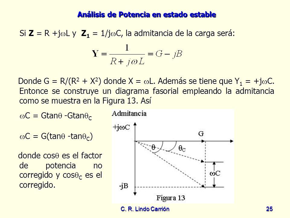 Análisis de Potencia en estado estable C. R. Lindo Carrión25 Donde G = R/(R 2 + X 2 ) donde X = L. Además se tiene que Y 1 = +j C. Entonce se construy