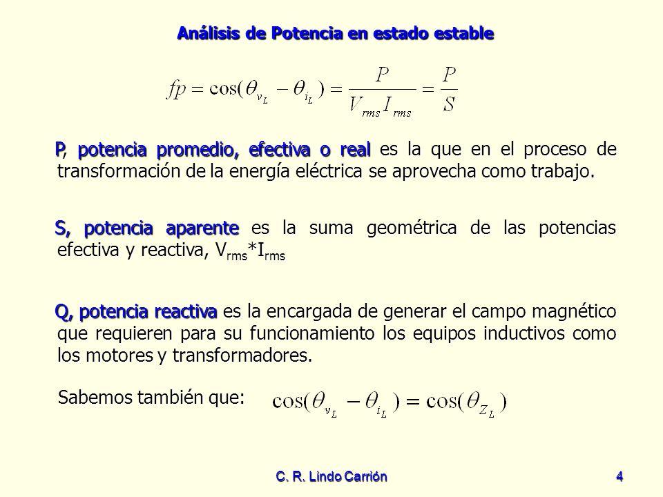 Análisis de Potencia en estado estable C.R. Lindo Carrión25 Donde G = R/(R 2 + X 2 ) donde X = L.