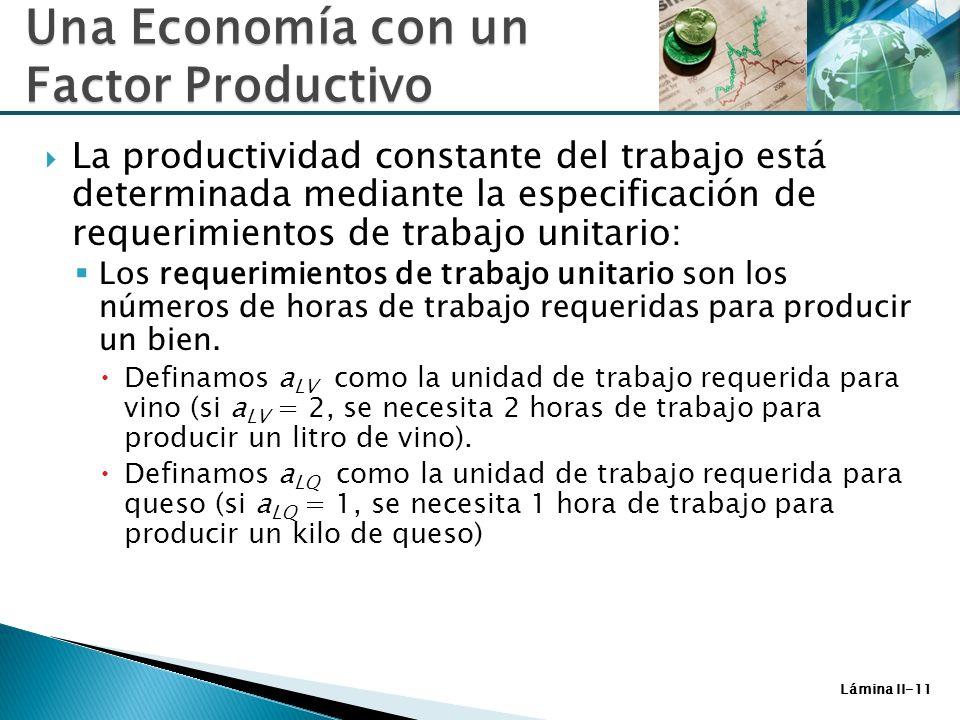 Lámina II-11 La productividad constante del trabajo está determinada mediante la especificación de requerimientos de trabajo unitario: Los requerimien