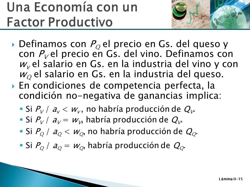 Lámina II-15 Definamos con P Q el precio en Gs. del queso y con P V el precio en Gs. del vino. Definamos con w v el salario en Gs. en la industria del
