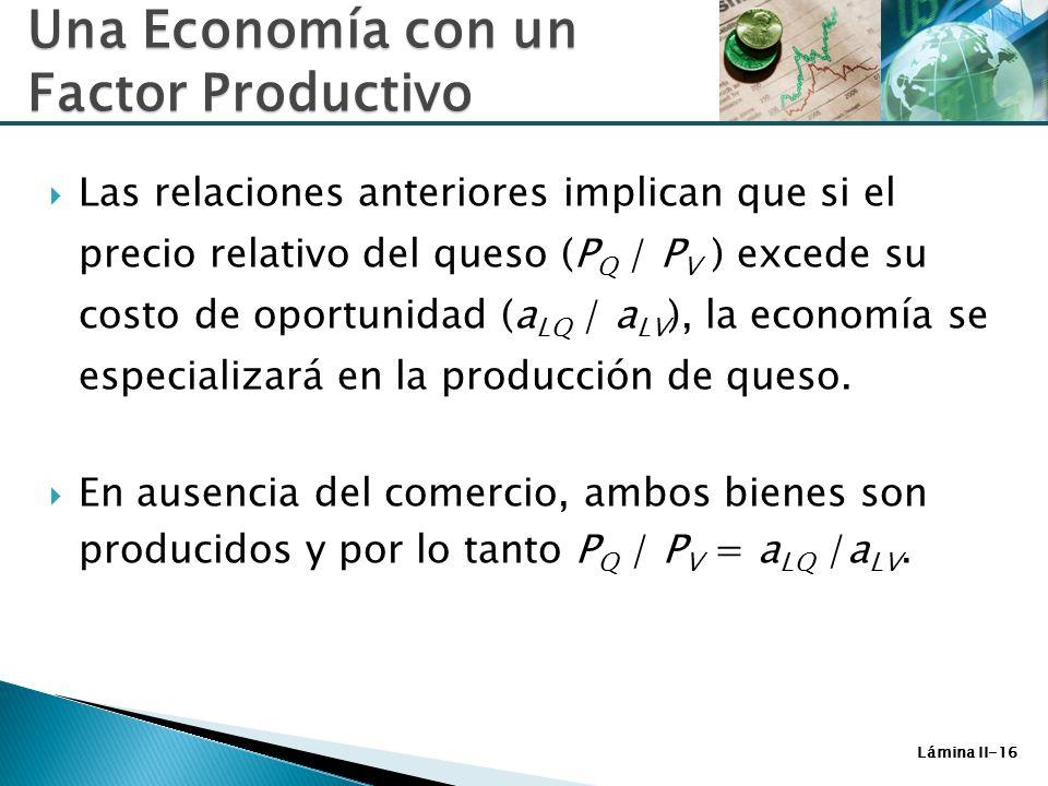 Lámina II-16 Las relaciones anteriores implican que si el precio relativo del queso (P Q / P V ) excede su costo de oportunidad (a LQ / a LV ), la eco