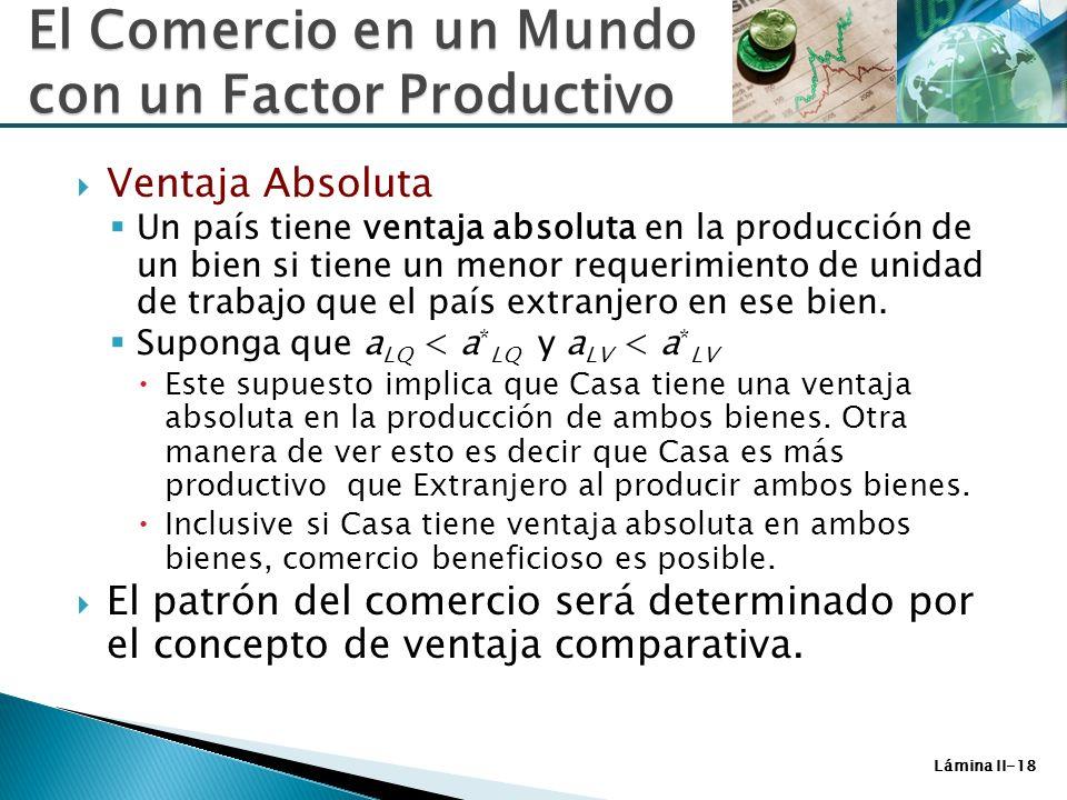 Lámina II-18 El Comercio en un Mundo con un Factor Productivo Ventaja Absoluta Un país tiene ventaja absoluta en la producción de un bien si tiene un