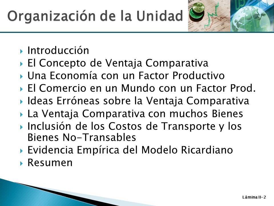 Lámina II-2 Introducción El Concepto de Ventaja Comparativa Una Economía con un Factor Productivo El Comercio en un Mundo con un Factor Prod. Ideas Er