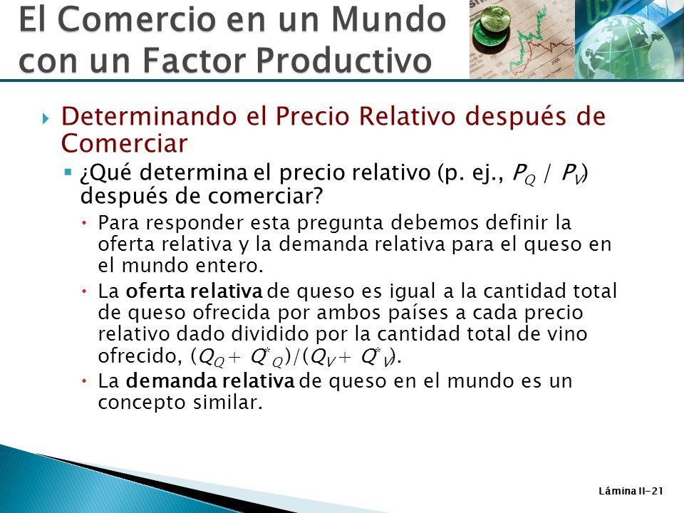 Lámina II-21 Determinando el Precio Relativo después de Comerciar ¿Qué determina el precio relativo (p. ej., P Q / P V ) después de comerciar? Para re