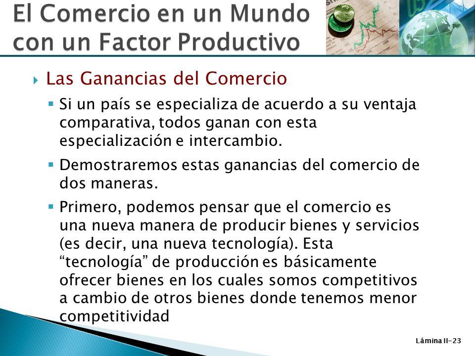 Lámina II-23 Las Ganancias del Comercio Si un país se especializa de acuerdo a su ventaja comparativa, todos ganan con esta especialización e intercam