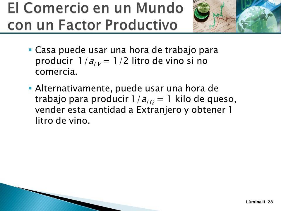 Lámina II-28 Casa puede usar una hora de trabajo para producir 1/a LV = 1/2 litro de vino si no comercia. Alternativamente, puede usar una hora de tra