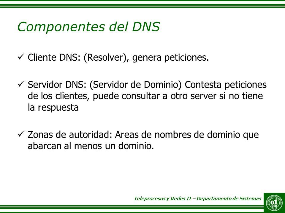 Teleprocesos y Redes II – Departamento de Sistemas Componentes del DNS Cliente DNS: (Resolver), genera peticiones. Servidor DNS: (Servidor de Dominio)