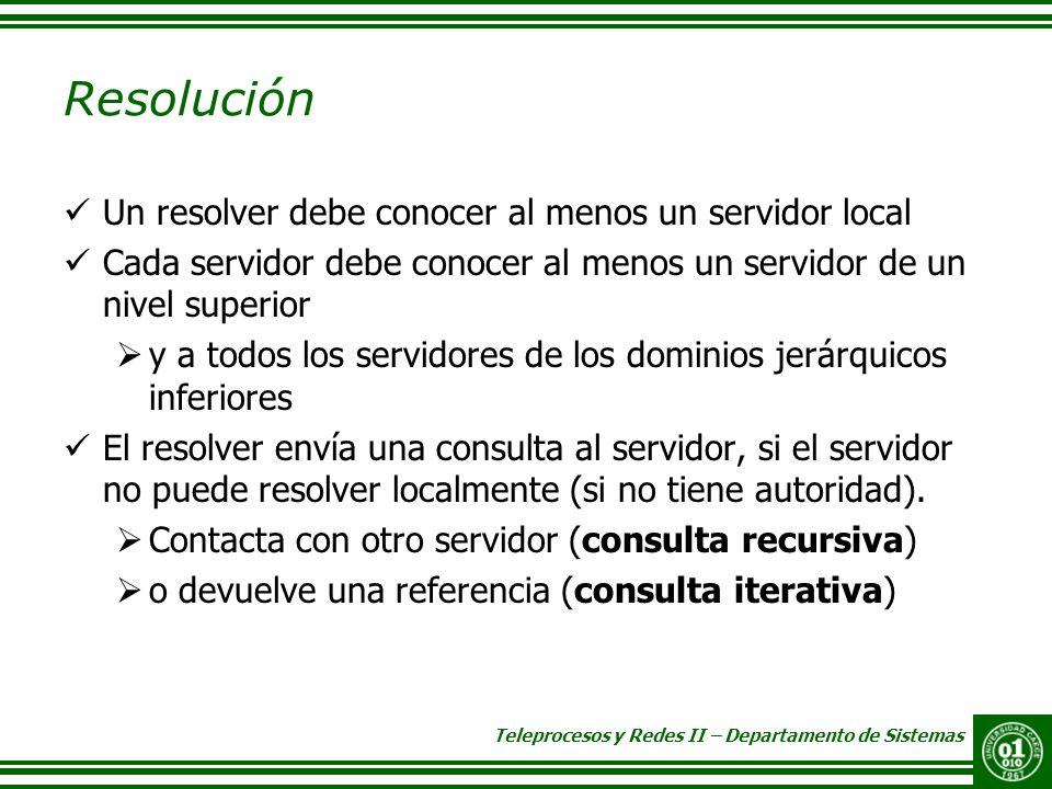 Teleprocesos y Redes II – Departamento de Sistemas Resolución Un resolver debe conocer al menos un servidor local Cada servidor debe conocer al menos