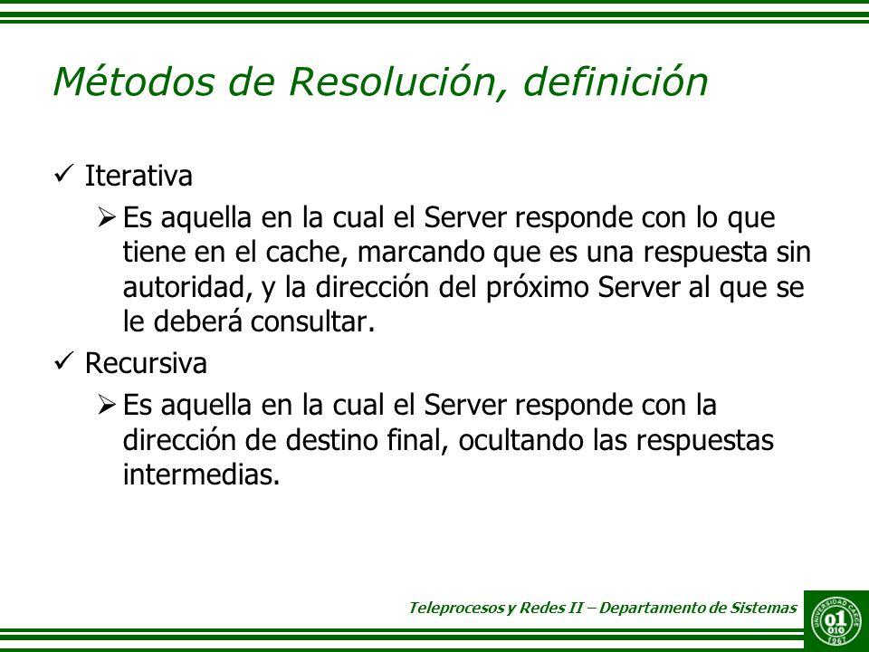 Teleprocesos y Redes II – Departamento de Sistemas Métodos de Resolución, definición Iterativa Es aquella en la cual el Server responde con lo que tie
