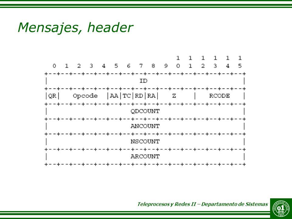 Teleprocesos y Redes II – Departamento de Sistemas Mensajes, header