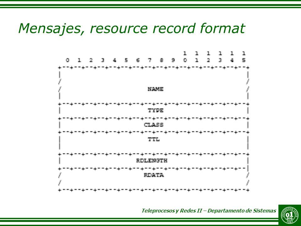 Teleprocesos y Redes II – Departamento de Sistemas Mensajes, resource record format