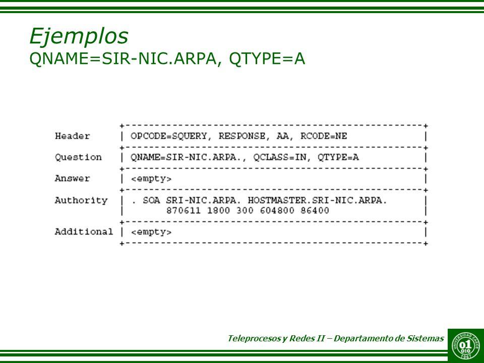 Teleprocesos y Redes II – Departamento de Sistemas Ejemplos QNAME=SIR-NIC.ARPA, QTYPE=A