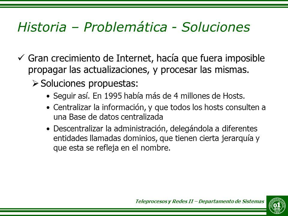 Teleprocesos y Redes II – Departamento de Sistemas Historia – Problemática - Soluciones Gran crecimiento de Internet, hacía que fuera imposible propag