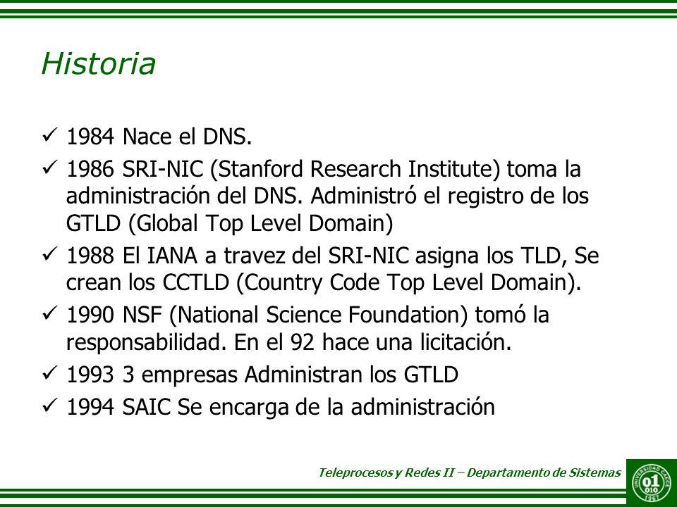 Teleprocesos y Redes II – Departamento de Sistemas Historia 1984 Nace el DNS. 1986 SRI-NIC (Stanford Research Institute) toma la administración del DN