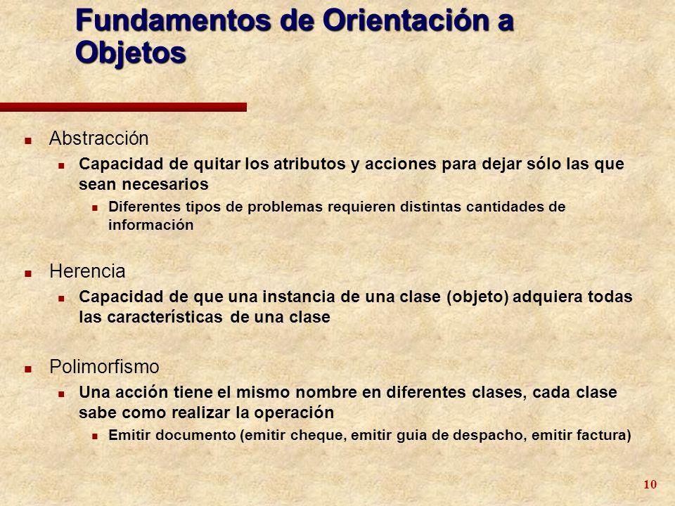 10 Fundamentos de Orientación a Objetos n Abstracción n Capacidad de quitar los atributos y acciones para dejar sólo las que sean necesarios n Diferen