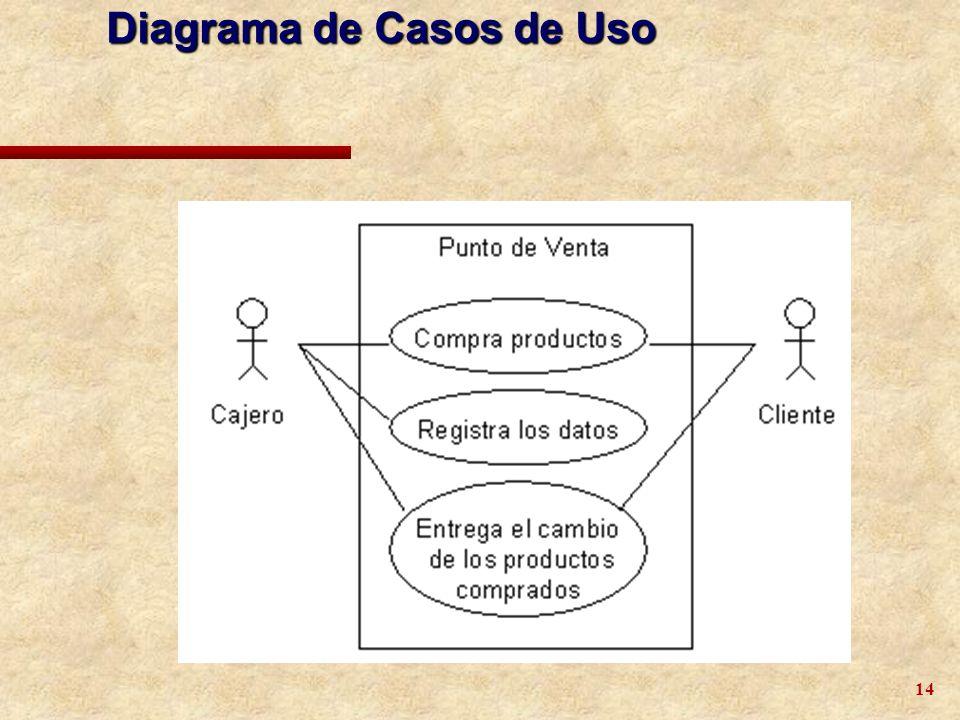 14 Diagrama de Casos de Uso
