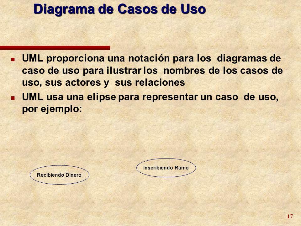 17 n UML proporciona una notación para los diagramas de caso de uso para ilustrar los nombres de los casos de uso, sus actores y sus relaciones n UML