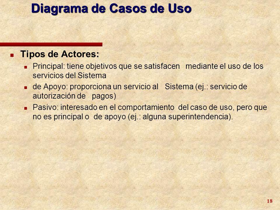 18 n Tipos de Actores: n Principal: tiene objetivos que se satisfacen mediante el uso de los servicios del Sistema n de Apoyo: proporciona un servicio
