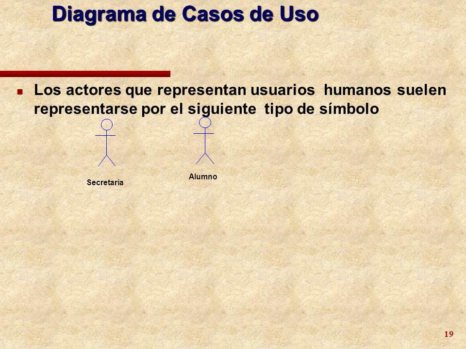 19 n Los actores que representan usuarios humanos suelen representarse por el siguiente tipo de símbolo Diagrama de Casos de Uso Secretaria Alumno