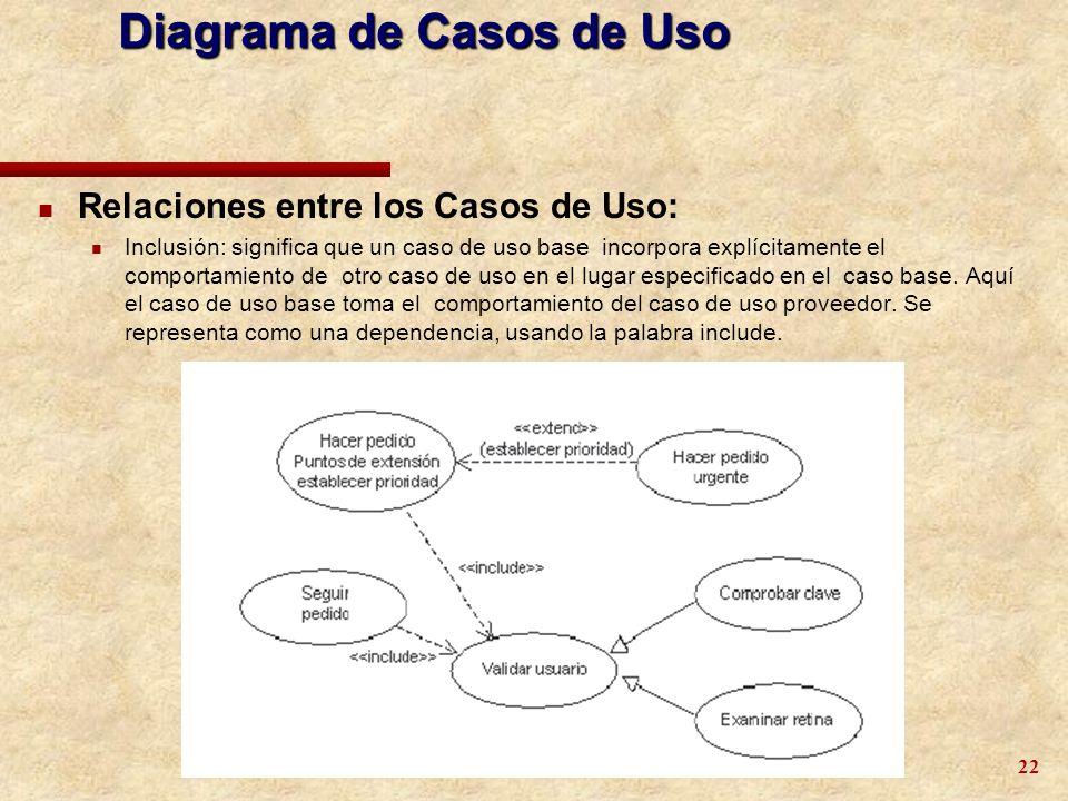 22 n Relaciones entre los Casos de Uso: n Inclusión: significa que un caso de uso base incorpora explícitamente el comportamiento de otro caso de uso