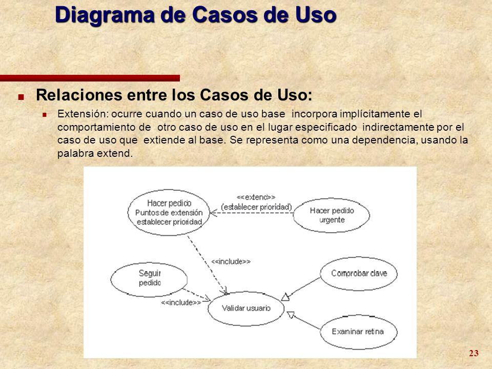 23 n Relaciones entre los Casos de Uso: n Extensión: ocurre cuando un caso de uso base incorpora implícitamente el comportamiento de otro caso de uso