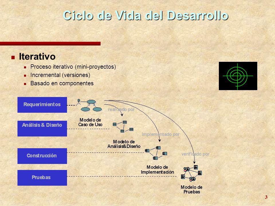 34 Diagrama de Secuencia El Diagrama de Clases y de Objetos representan información estática, pero en realidad en un sistema funcional los objetos interactúan entre sí El diagrama de secuencias muestra esta interacción