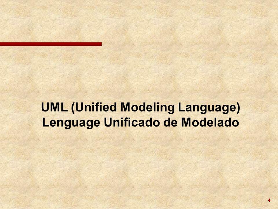 n UML es la creación de Grady Booch, James Rumbaugh e Ivar Jacobson (Rational Software Corporation) n Permite a los diseñadores de sistemas de software capturar ideas en una forma convencional y fácil de comprender para comunicarlas a otras personas n UML está compuesto por diversos elementos gráficos para conformar diagramas UML