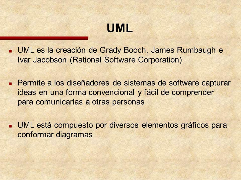 n UML es la creación de Grady Booch, James Rumbaugh e Ivar Jacobson (Rational Software Corporation) n Permite a los diseñadores de sistemas de softwar