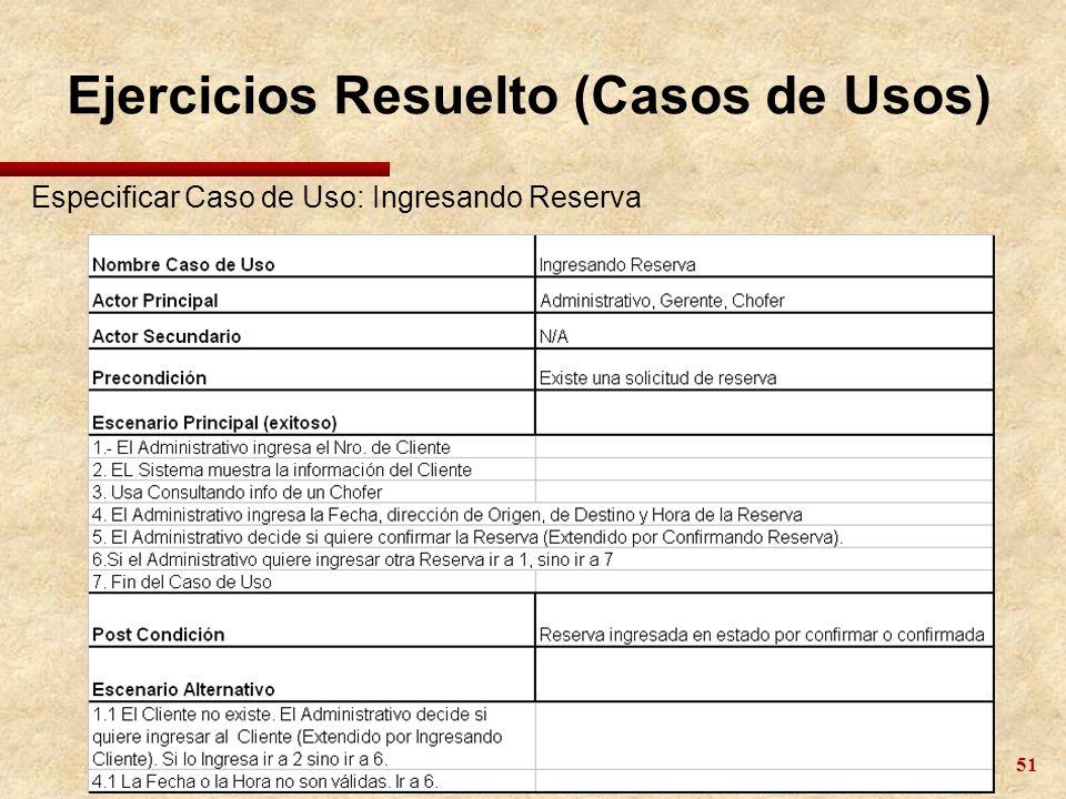 51 Ejercicios Resuelto (Casos de Usos) Especificar Caso de Uso: Ingresando Reserva